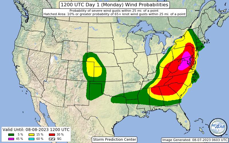 spccoday1.wind.latest.png?v=163